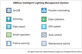 NB-IoT street light Control system