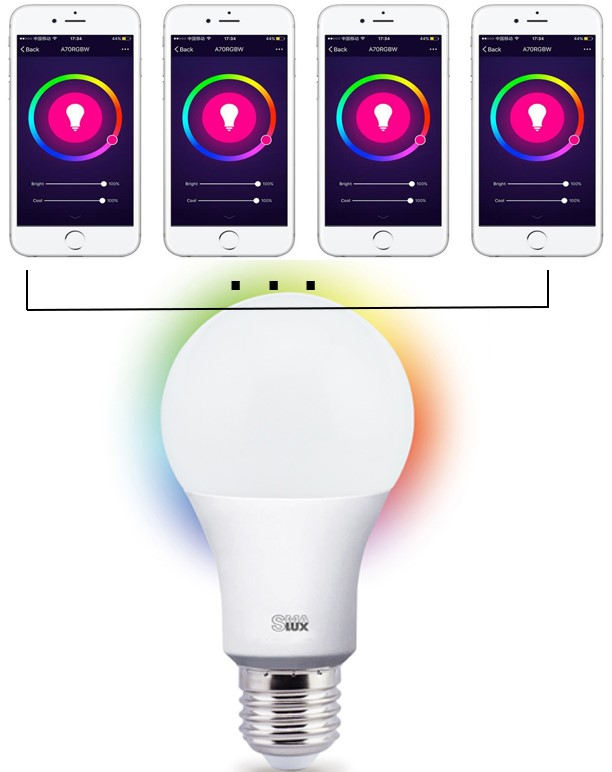 14-Share the Control of A21 Smart LED Light Bulb with Other Smartphones.