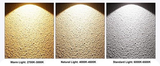 Figure 6 BR30 Smart Light Bulb-Color Temperature Performances