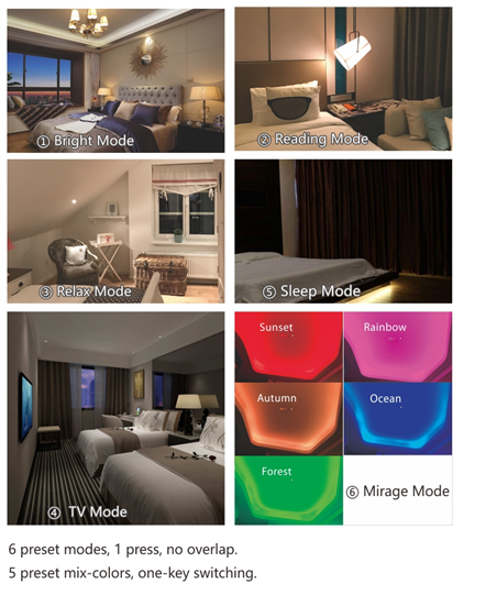 The multiple modes of hospitality lighting