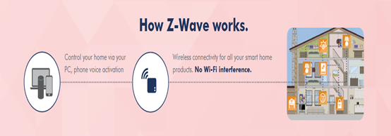 How Z-Wave works
