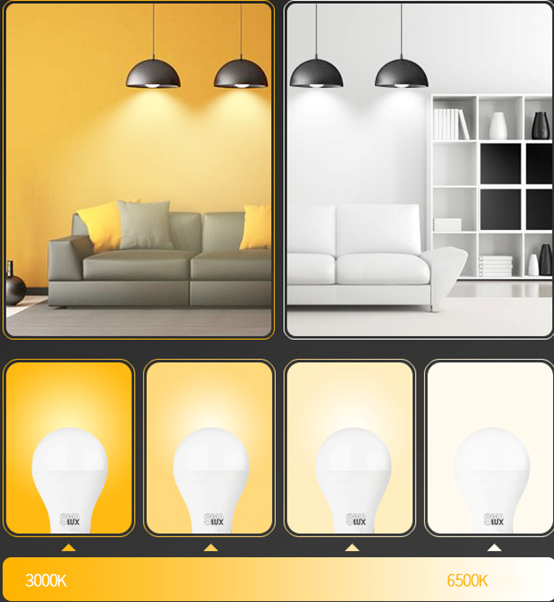 A19 Smart LED Light Bulb - Color Temperature Performances (2700K to 6500K)