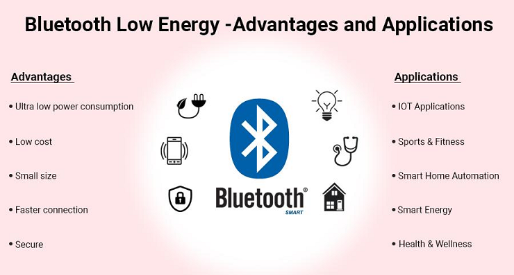 Bluetooth Advantages.