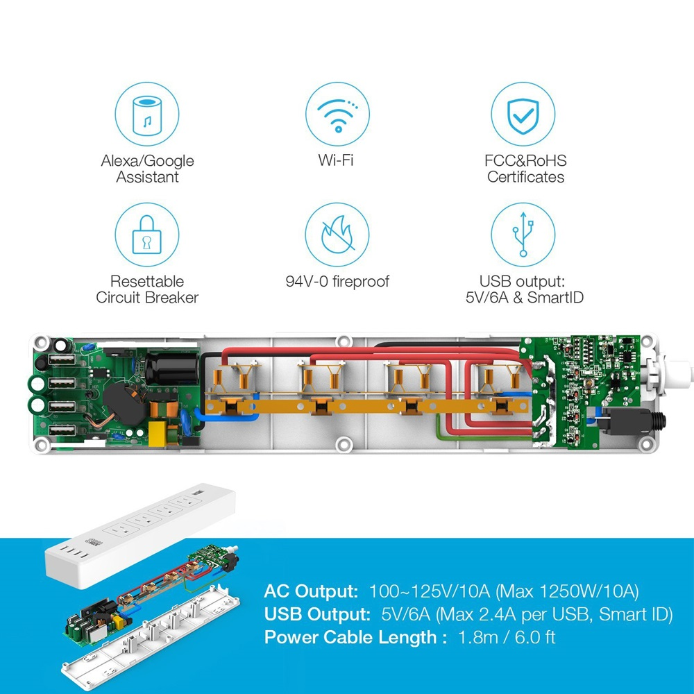 Smart Power Strips equips with inrush current protection