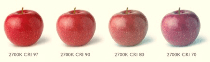apple quality check