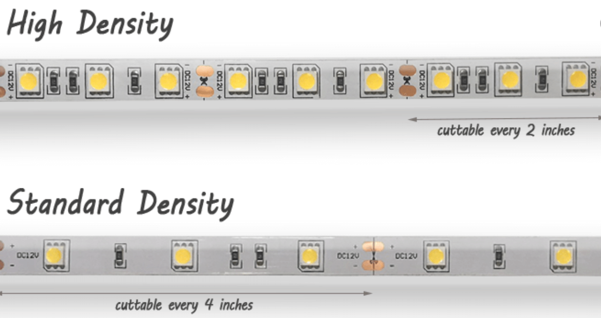 Densities of SMD chips