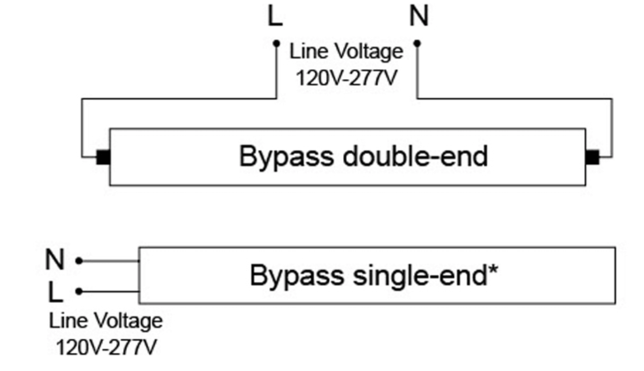 Double-ended and single-ended lights